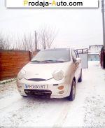 автобазар украины - Продажа 2007 г.в.  Chery QQ