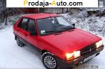 1986 Renault 11   автобазар