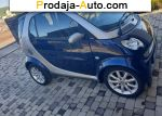 2005 Smart Fortwo 0.7 AT (61 л.с.)  автобазар