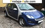 2006 Smart Forfour 1.5 D MT (95 л.с.)  автобазар