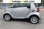 2009 Smart Fortwo   автобазар